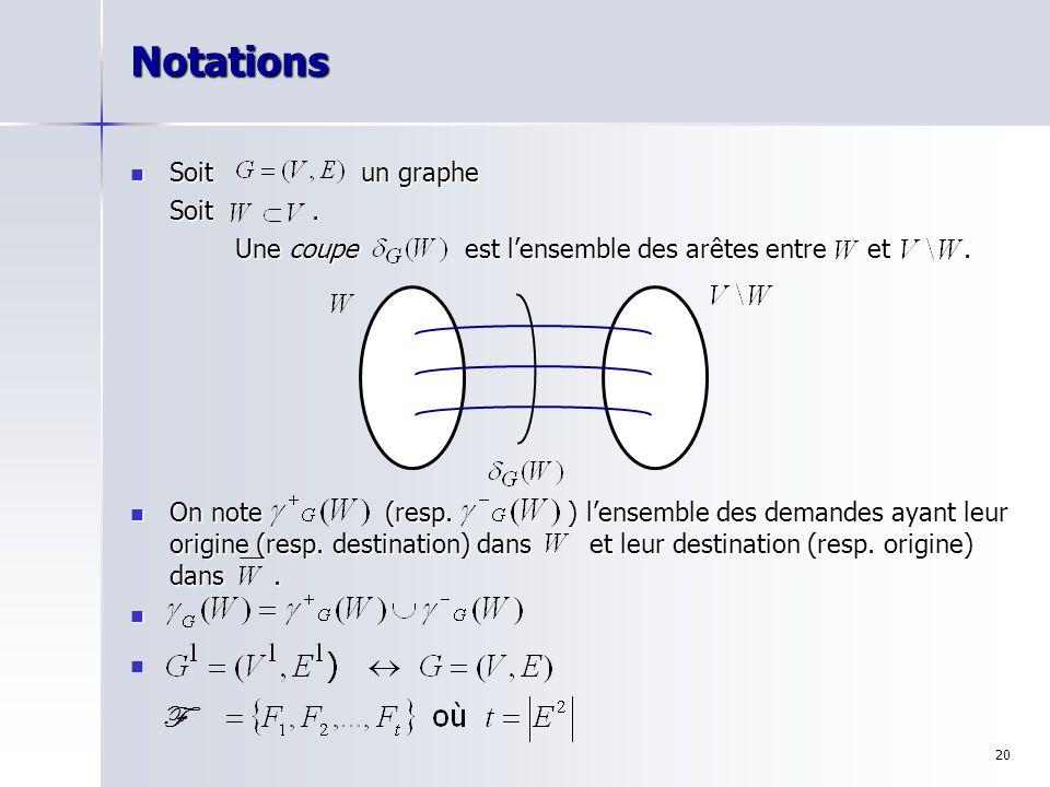 20 Soit un graphe Soit un graphe Soit. Soit. Une coupe est lensemble des arêtes entre et. On note (resp. ) lensemble des demandes ayant leur origine (