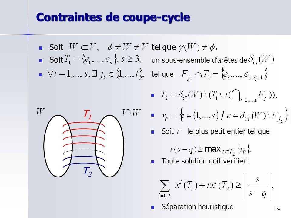 24 Contraintes de coupe-cycle Toute solution doit vérifier : Soit un sous-ensemble darêtes de. Soit un sous-ensemble darêtes de. T1T1 tel que tel que