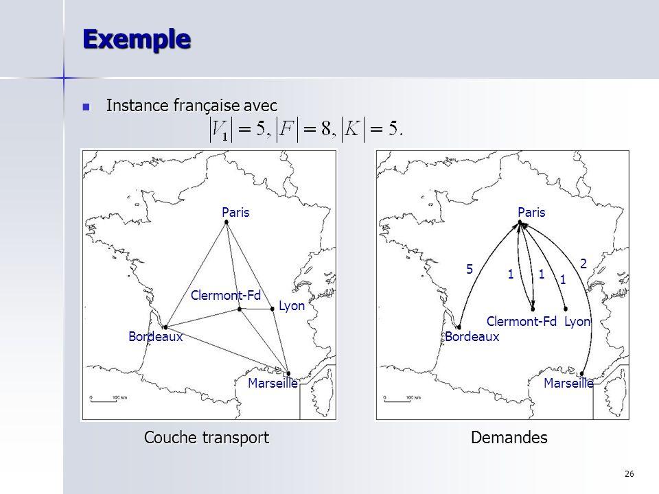 26Exemple Instance française avec Instance française avec Couche transport Demandes Paris Lyon Clermont-Fd Marseille Bordeaux Paris LyonClermont-Fd Ma