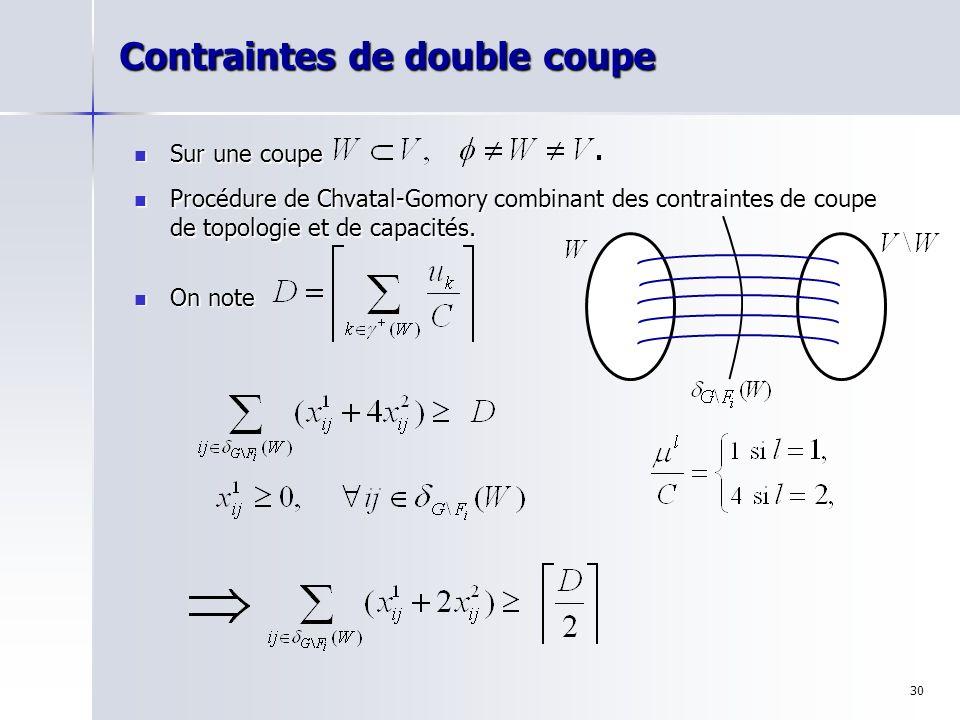 30 Contraintes de double coupe Sur une coupe Sur une coupe Procédure de Chvatal-Gomory combinant des contraintes de coupe de topologie et de capacités