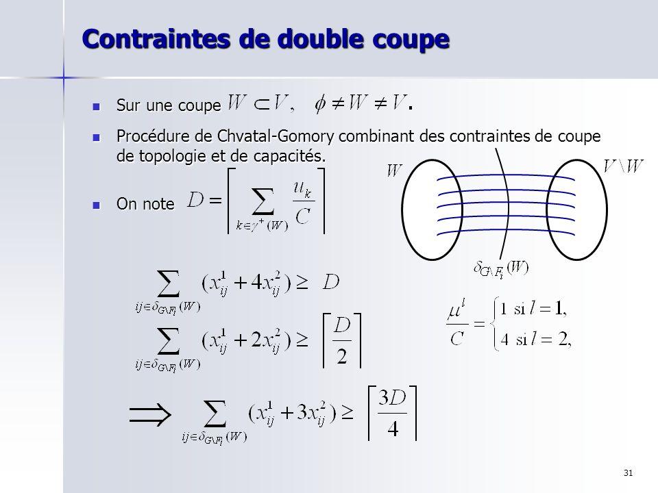 31 Contraintes de double coupe Sur une coupe Sur une coupe Procédure de Chvatal-Gomory combinant des contraintes de coupe de topologie et de capacités