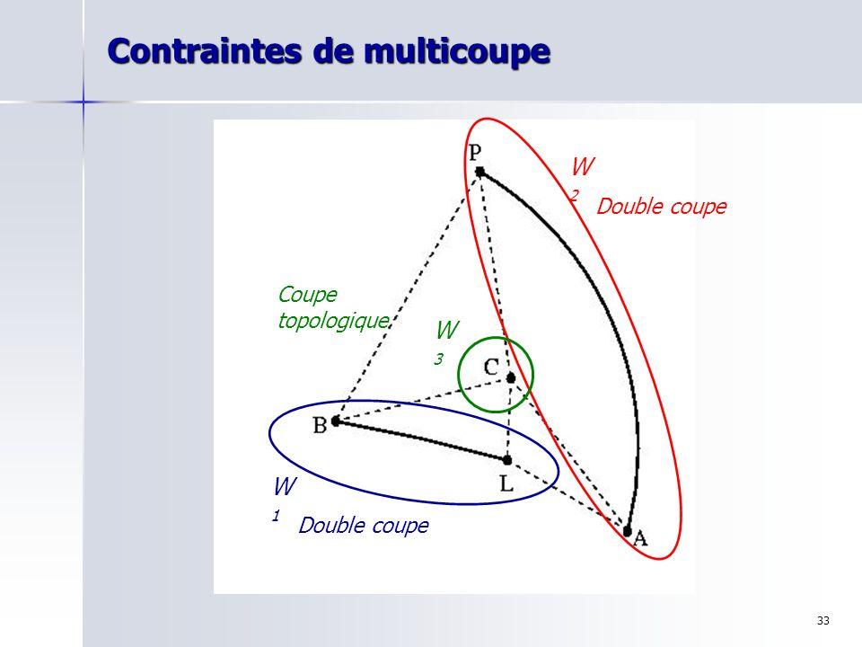33 Contraintes de multicoupe W1W1 W2W2 W3W3 Double coupe Coupe topologique