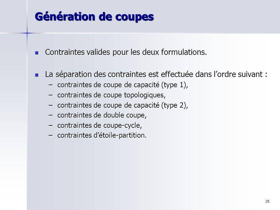 35 Génération de coupes Contraintes valides pour les deux formulations. Contraintes valides pour les deux formulations. La séparation des contraintes