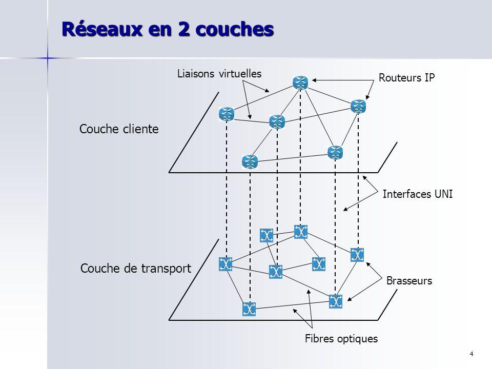 4 Réseaux en 2 couches Fibres optiques Liaisons virtuelles Interfaces UNI Routeurs IP Brasseurs Couche cliente Couche de transport