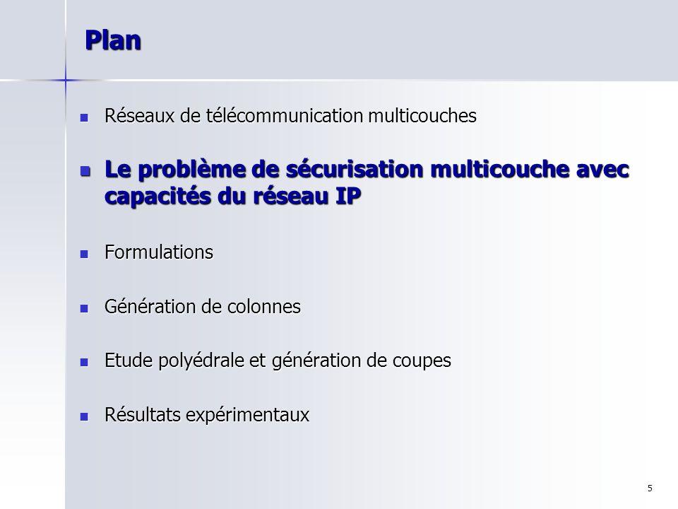 26Exemple Instance française avec Instance française avec Couche transport Demandes Paris Lyon Clermont-Fd Marseille Bordeaux Paris LyonClermont-Fd Marseille Bordeaux 5 2 11 1