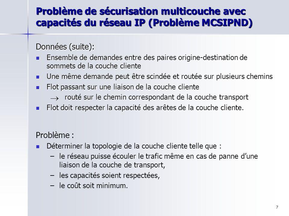 7 Problème de sécurisation multicouche avec capacités du réseau IP (Problème MCSIPND) Problème : Déterminer la topologie de la couche cliente telle qu