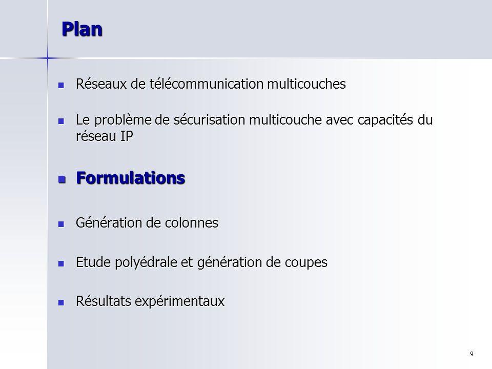 9Plan Réseaux de télécommunication multicouches Réseaux de télécommunication multicouches Le problème de sécurisation multicouche avec capacités du ré