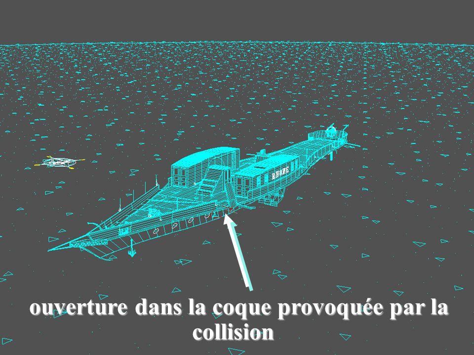 ouverture dans la coque provoquée par la collision ouverture dans la coque provoquée par la collision