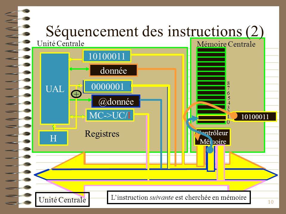 PCI Université Claude Bernard10 H 00000000 Séquencement des instructions (2) Contrôleur Mémoire 01101001 donnée 0000001 commande @donnée 0 1 2 7 6 5 4