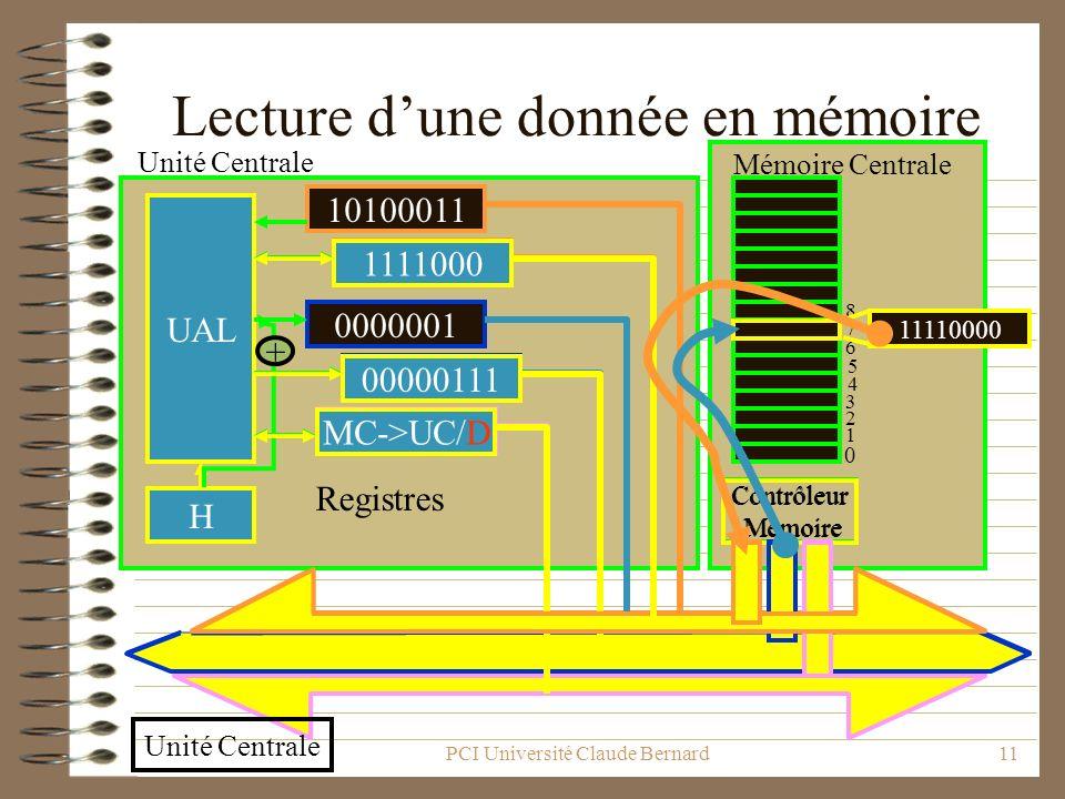 PCI Université Claude Bernard11 Contrôleur Mémoire UAL 10100011 donnée 0000001 commande @donnée H 0 1 2 7 6 5 4 3 8 Registres BUS Unité Centrale Mémoi
