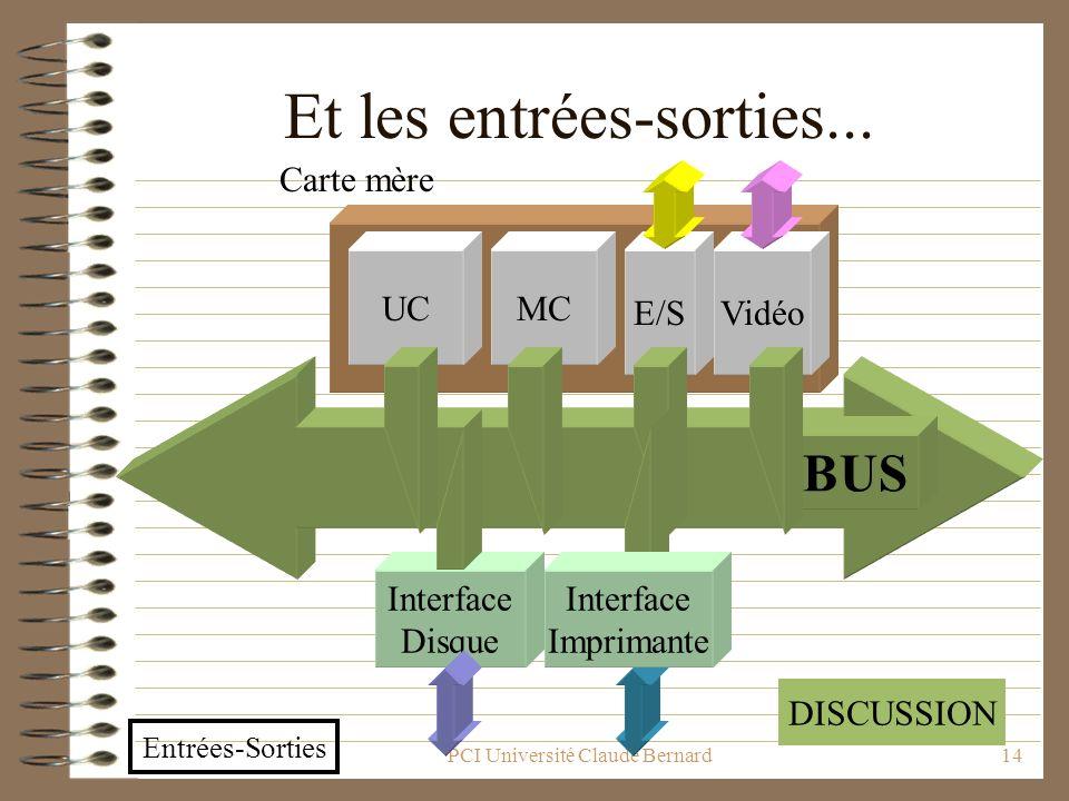 PCI Université Claude Bernard14 Et les entrées-sorties... BUS E/SVidéo UCMC Carte mère Interface Disque Interface Imprimante Entrées-Sorties DISCUSSIO