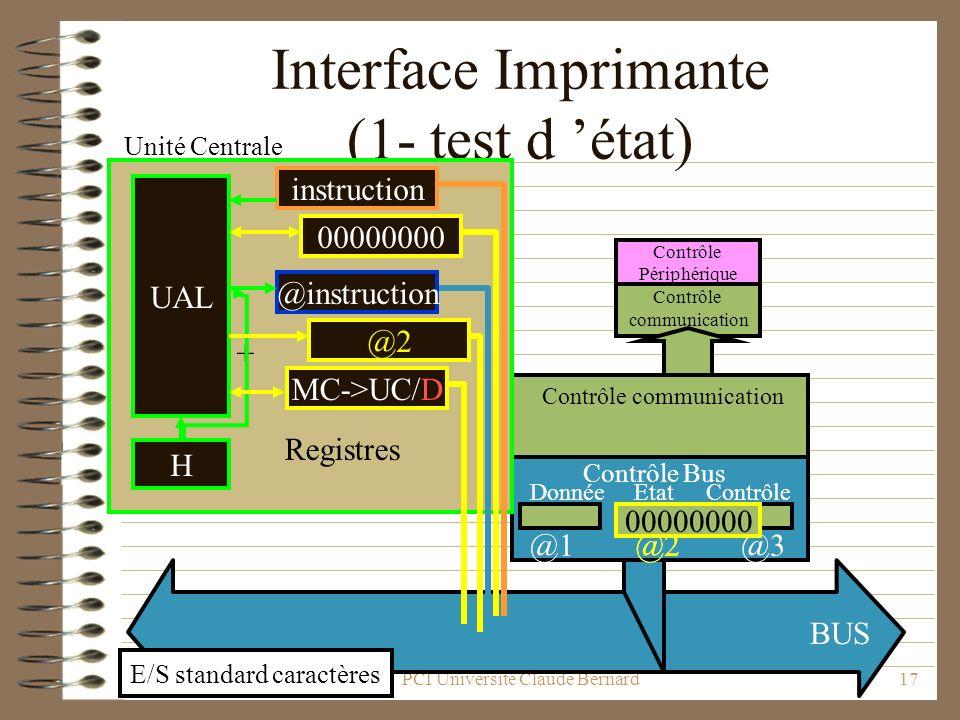 PCI Université Claude Bernard17 Interface Imprimante (1- test d état) Contrôle communication Contrôle Périphérique Contrôle communication Contrôle Bus