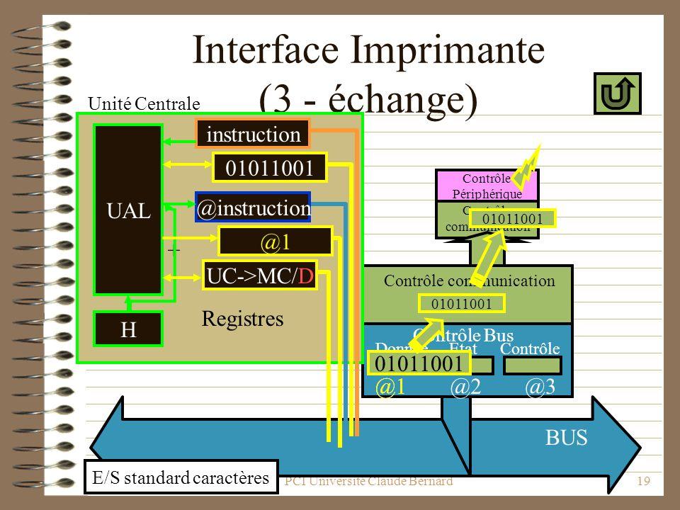 PCI Université Claude Bernard19 Interface Imprimante (3 - échange) Contrôle communication Contrôle Périphérique Contrôle communication Contrôle Bus Do