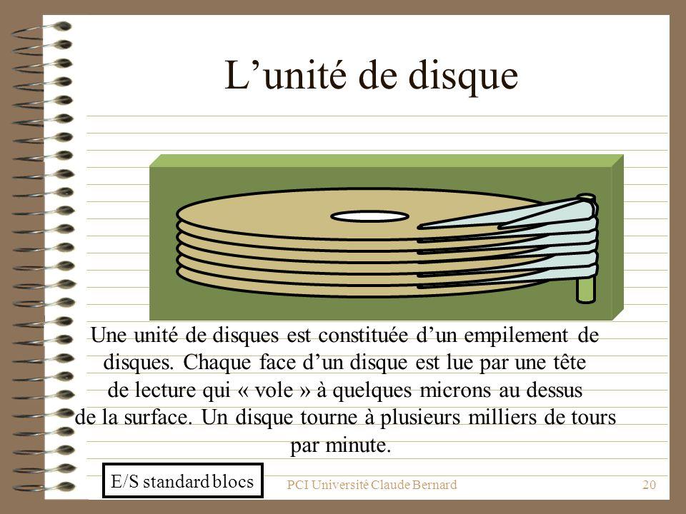 PCI Université Claude Bernard20 Lunité de disque Une unité de disques est constituée dun empilement de disques. Chaque face dun disque est lue par une