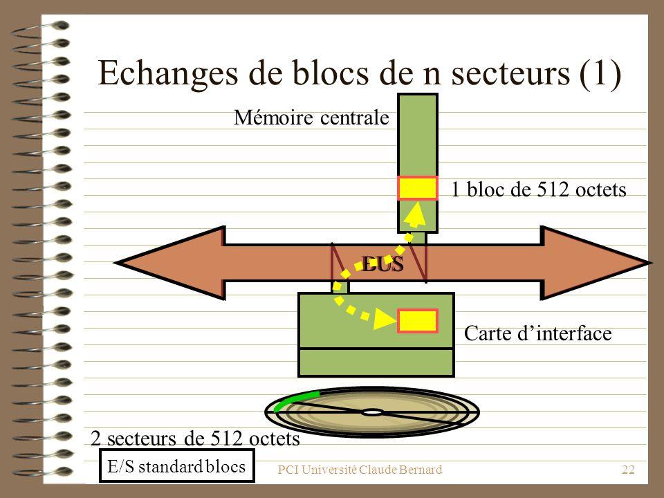 PCI Université Claude Bernard22 Echanges de blocs de n secteurs (1) BUS 1 bloc de 512 octets Mémoire centrale Carte dinterface 2 secteurs de 512 octet