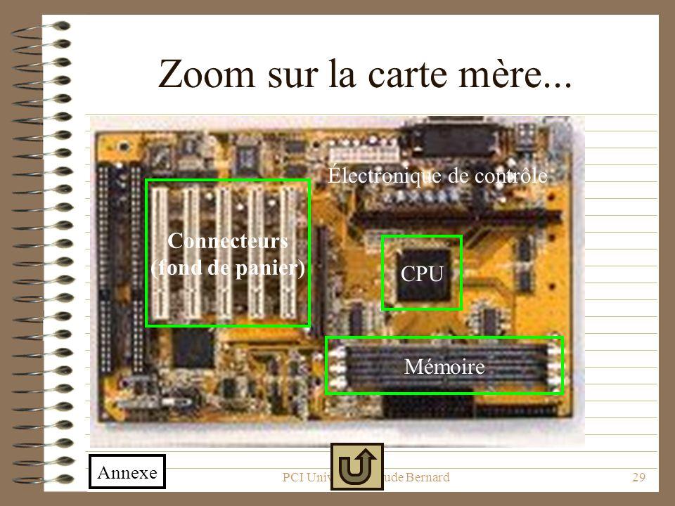 PCI Université Claude Bernard29 Zoom sur la carte mère... Connecteurs (fond de panier) CPU Mémoire Électronique de contrôle Annexe