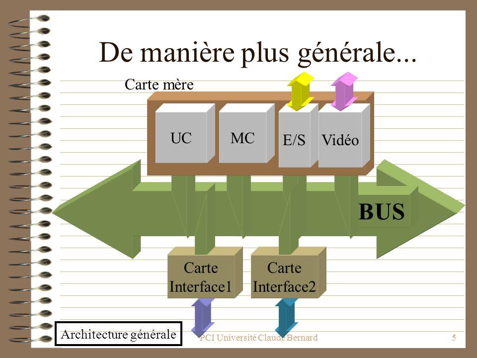PCI Université Claude Bernard5 De manière plus générale... BUS E/SVidéo UCMC Carte mère Carte Interface1 Carte Interface2 Architecture générale