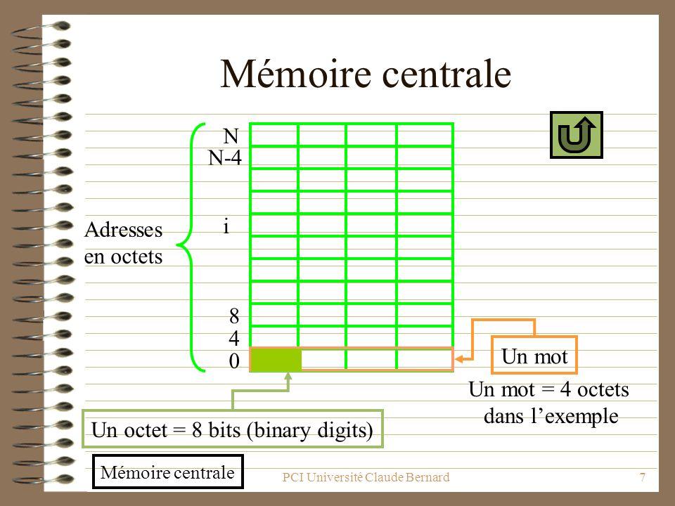 PCI Université Claude Bernard7 Mémoire centrale 0 4 8 N N-4 i Adresses en octets Un mot Un octet = 8 bits (binary digits) Un mot = 4 octets dans lexem