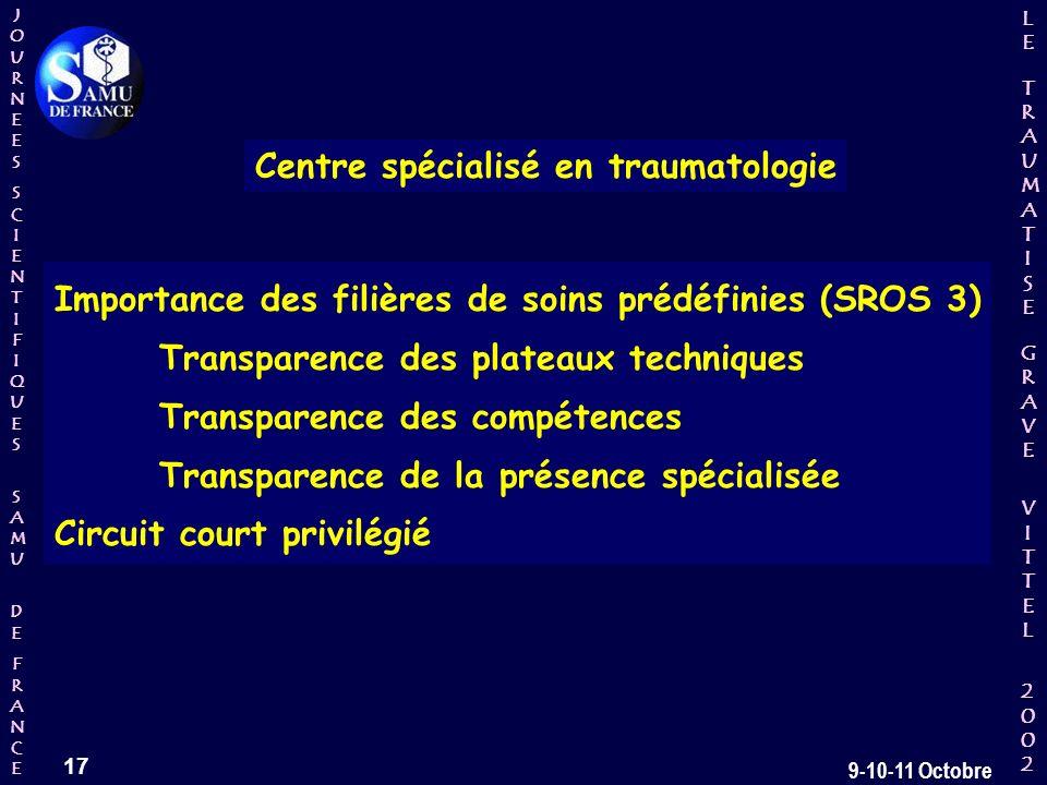 JOURNEESJOURNEESSCIENTIFIQUESSCIENTIFIQUES SAMU SAMU DE DEFRANCEFRANCEJOURNEESJOURNEESSCIENTIFIQUESSCIENTIFIQUES SAMU SAMU DE DEFRANCEFRANCE LELE TRAUMATISE TRAUMATISE GRAVE GRAVEVITTELVITTEL 2002 2002LELE TRAUMATISE TRAUMATISE GRAVE GRAVEVITTELVITTEL 2002 2002 17 9-10-11 Octobre Importance des filières de soins prédéfinies (SROS 3) Transparence des plateaux techniques Transparence des compétences Transparence de la présence spécialisée Circuit court privilégié Centre spécialisé en traumatologie
