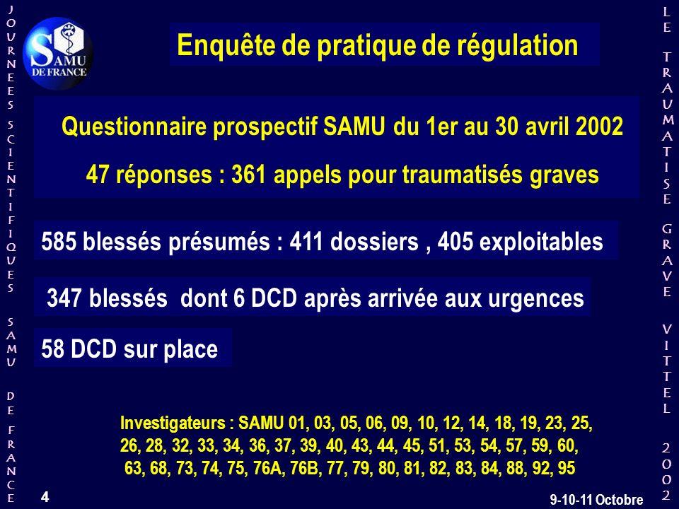 JOURNEESJOURNEESSCIENTIFIQUESSCIENTIFIQUES SAMU SAMU DE DEFRANCEFRANCEJOURNEESJOURNEESSCIENTIFIQUESSCIENTIFIQUES SAMU SAMU DE DEFRANCEFRANCE LELE TRAUMATISE TRAUMATISE GRAVE GRAVEVITTELVITTEL 2002 2002LELE TRAUMATISE TRAUMATISE GRAVE GRAVEVITTELVITTEL 2002 2002 4 9-10-11 Octobre Enquête de pratique de régulation Questionnaire prospectif SAMU du 1er au 30 avril 2002 47 réponses : 361 appels pour traumatisés graves Investigateurs : SAMU 01, 03, 05, 06, 09, 10, 12, 14, 18, 19, 23, 25, 26, 28, 32, 33, 34, 36, 37, 39, 40, 43, 44, 45, 51, 53, 54, 57, 59, 60, 63, 68, 73, 74, 75, 76A, 76B, 77, 79, 80, 81, 82, 83, 84, 88, 92, 95 585 blessés présumés : 411 dossiers, 405 exploitables 58 DCD sur place 347 blessés dont 6 DCD après arrivée aux urgences