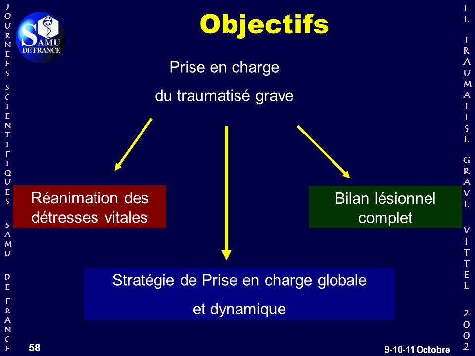 JOURNEESJOURNEESSCIENTIFIQUESSCIENTIFIQUES SAMU SAMU DE DEFRANCEFRANCEJOURNEESJOURNEESSCIENTIFIQUESSCIENTIFIQUES SAMU SAMU DE DEFRANCEFRANCE LELE TRAUMATISE TRAUMATISE GRAVE GRAVEVITTELVITTEL 2002 2002LELE TRAUMATISE TRAUMATISE GRAVE GRAVEVITTELVITTEL 2002 2002 58 9-10-11 Octobre Objectifs Prise en charge du traumatisé grave Réanimation des détresses vitales Bilan lésionnel complet Stratégie de Prise en charge globale et dynamique
