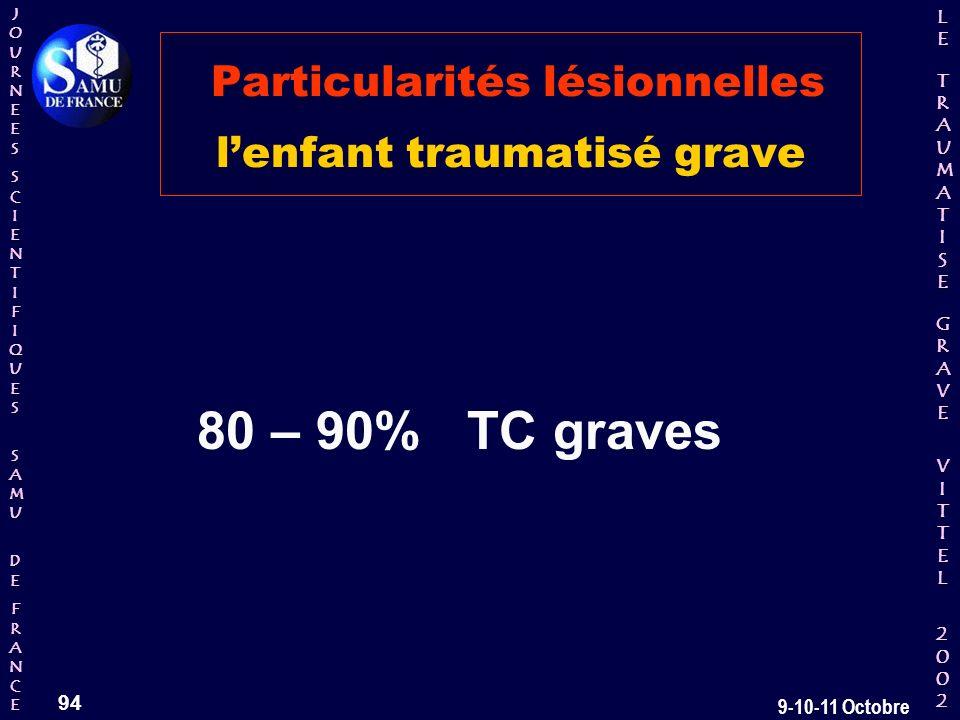 JOURNEESJOURNEESSCIENTIFIQUESSCIENTIFIQUES SAMU SAMU DE DEFRANCEFRANCEJOURNEESJOURNEESSCIENTIFIQUESSCIENTIFIQUES SAMU SAMU DE DEFRANCEFRANCE LELE TRAUMATISE TRAUMATISE GRAVE GRAVEVITTELVITTEL 2002 2002LELE TRAUMATISE TRAUMATISE GRAVE GRAVEVITTELVITTEL 2002 2002 94 9-10-11 Octobre Particularités lésionnelles lenfant traumatisé grave 80 – 90% TC graves