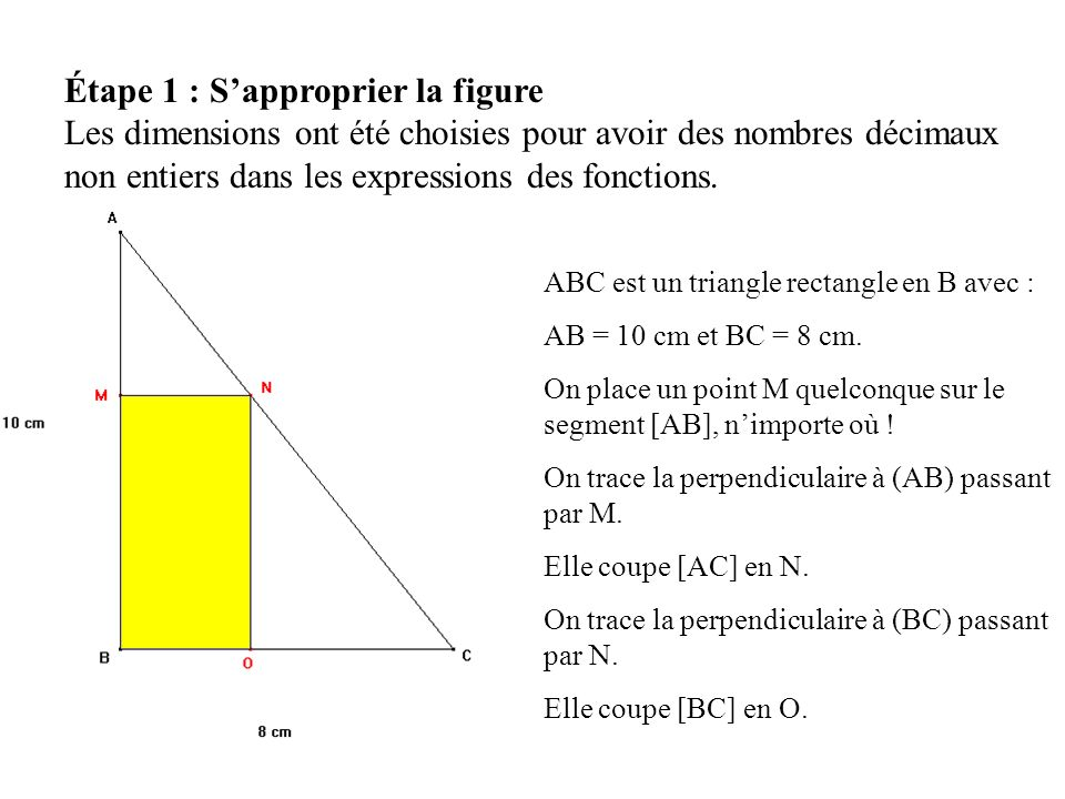 Étape 1 : Sapproprier la figure Les dimensions ont été choisies pour avoir des nombres décimaux non entiers dans les expressions des fonctions. ABC es