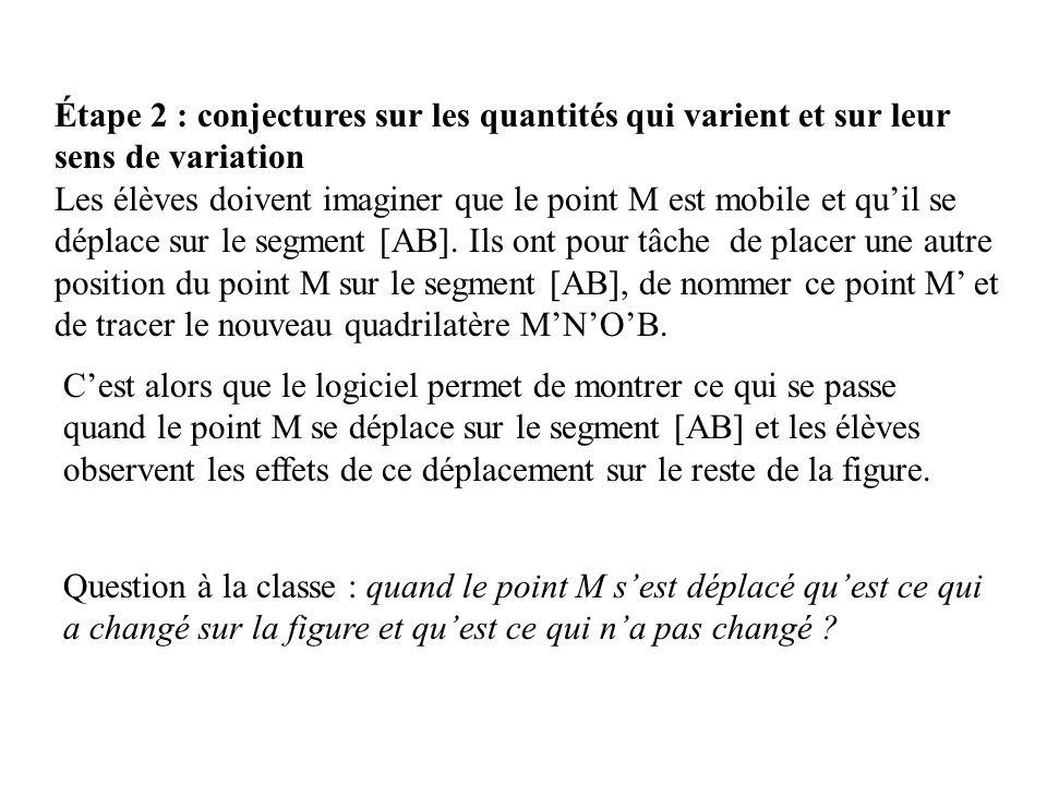 Étape 2 : conjectures sur les quantités qui varient et sur leur sens de variation Les élèves doivent imaginer que le point M est mobile et quil se dép