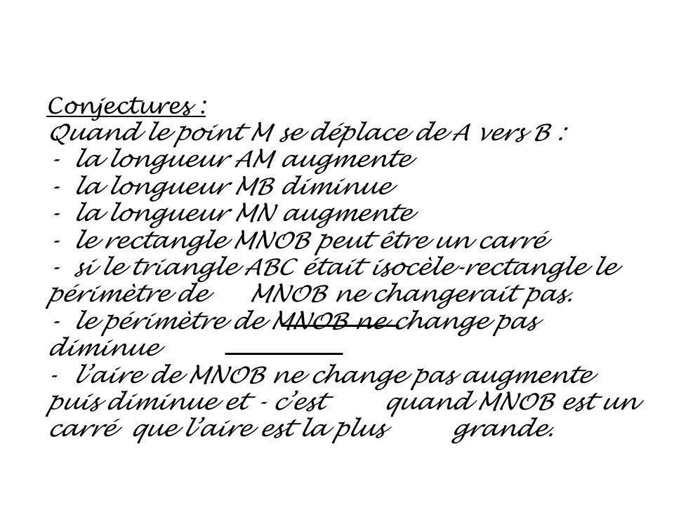 Conjectures : Quand le point M se déplace de A vers B : - la longueur AM augmente - la longueur MB diminue - la longueur MN augmente - le rectangle MN
