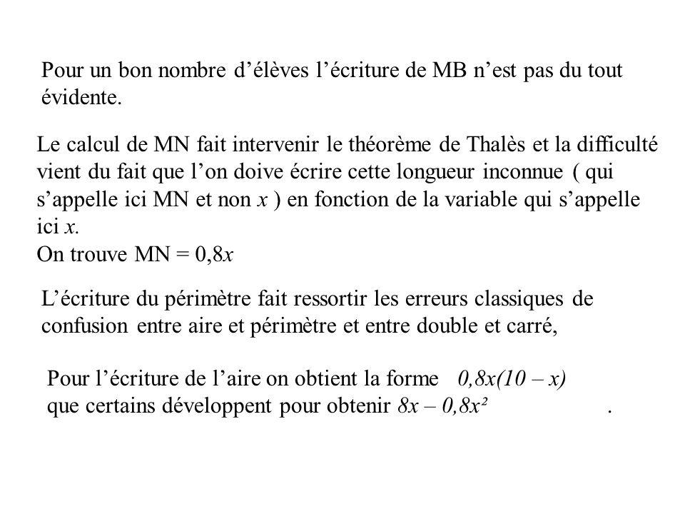Le calcul de MN fait intervenir le théorème de Thalès et la difficulté vient du fait que lon doive écrire cette longueur inconnue ( qui sappelle ici M