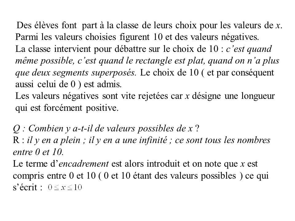 Des élèves font part à la classe de leurs choix pour les valeurs de x. Parmi les valeurs choisies figurent 10 et des valeurs négatives. La classe inte