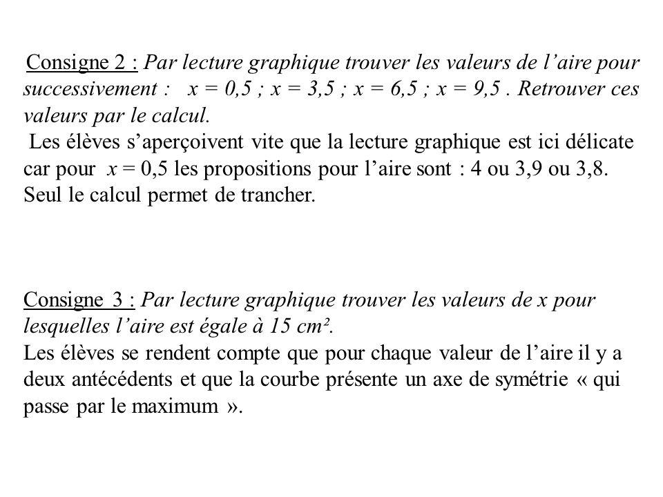 Consigne 2 : Par lecture graphique trouver les valeurs de laire pour successivement : x = 0,5 ; x = 3,5 ; x = 6,5 ; x = 9,5. Retrouver ces valeurs par