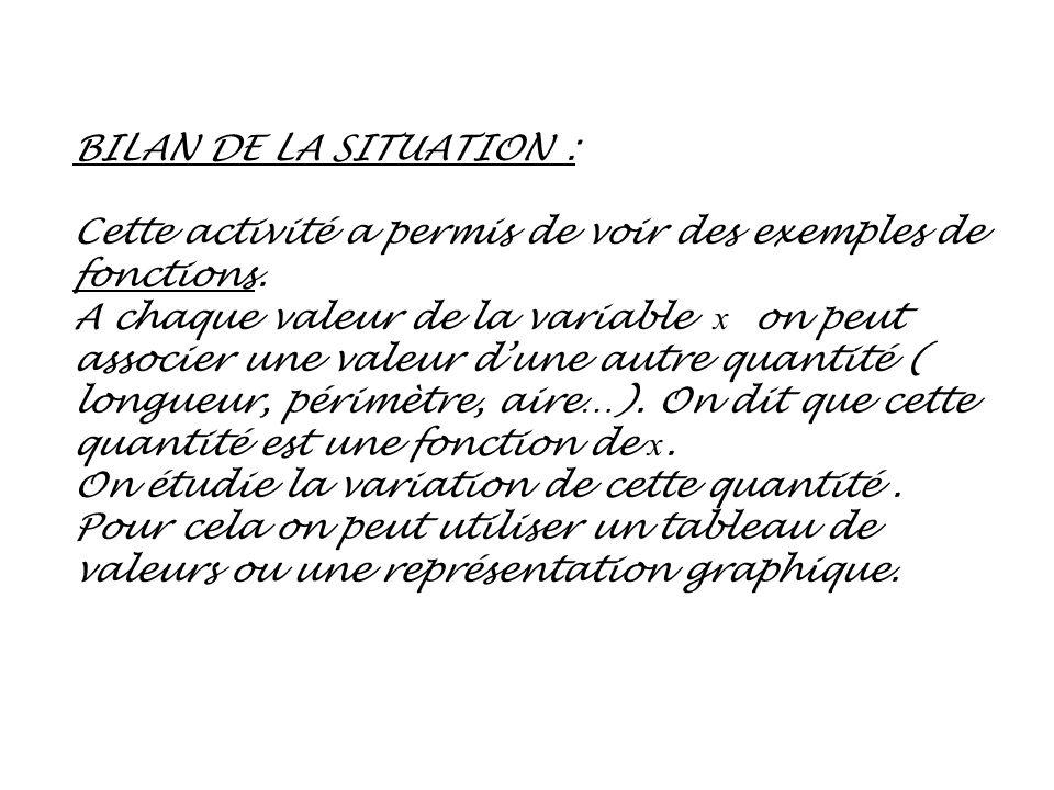 BILAN DE LA SITUATION : Cette activité a permis de voir des exemples de fonctions. A chaque valeur de la variable x on peut associer une valeur dune a
