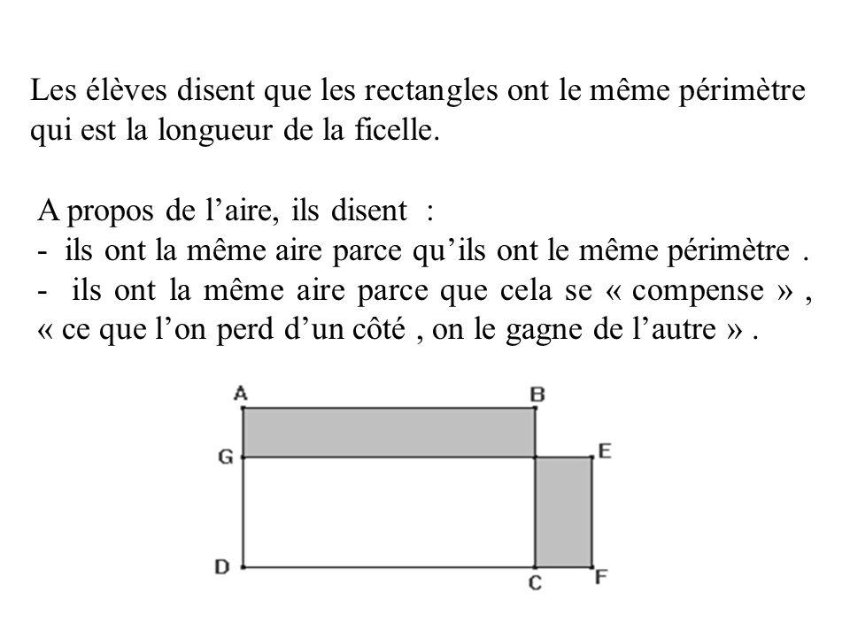 Les élèves disent que les rectangles ont le même périmètre qui est la longueur de la ficelle. A propos de laire, ils disent : - ils ont la même aire p