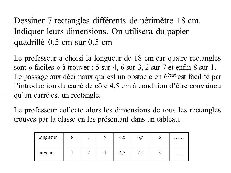 Dessiner 7 rectangles différents de périmètre 18 cm. Indiquer leurs dimensions. On utilisera du papier quadrillé 0,5 cm sur 0,5 cm. Le professeur a ch