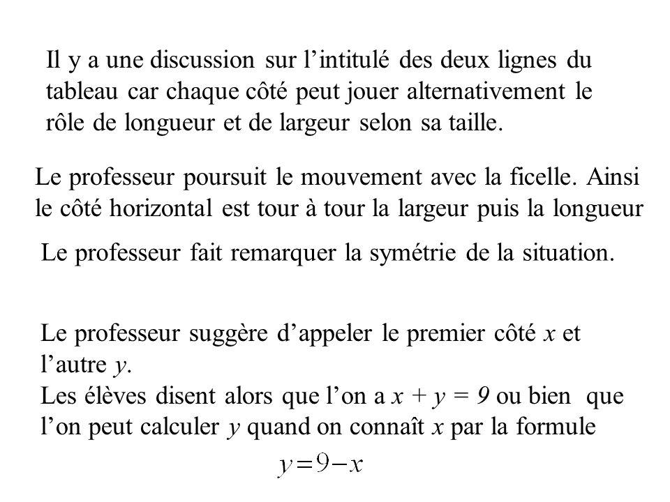 Il y a une discussion sur lintitulé des deux lignes du tableau car chaque côté peut jouer alternativement le rôle de longueur et de largeur selon sa t