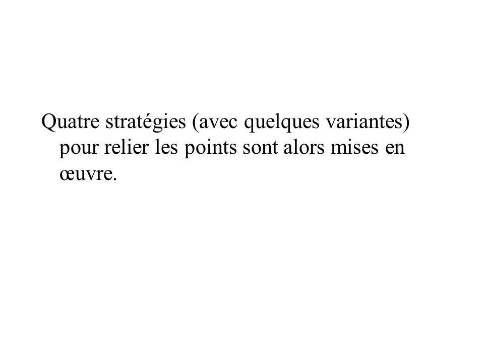 Quatre stratégies (avec quelques variantes) pour relier les points sont alors mises en œuvre.