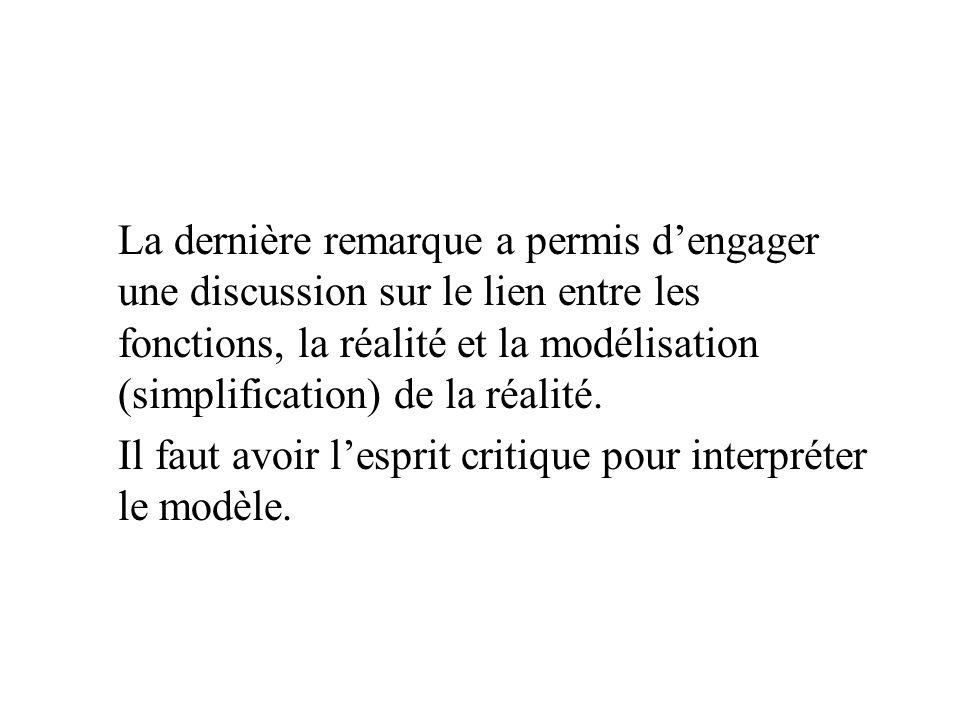 La dernière remarque a permis dengager une discussion sur le lien entre les fonctions, la réalité et la modélisation (simplification) de la réalité. I