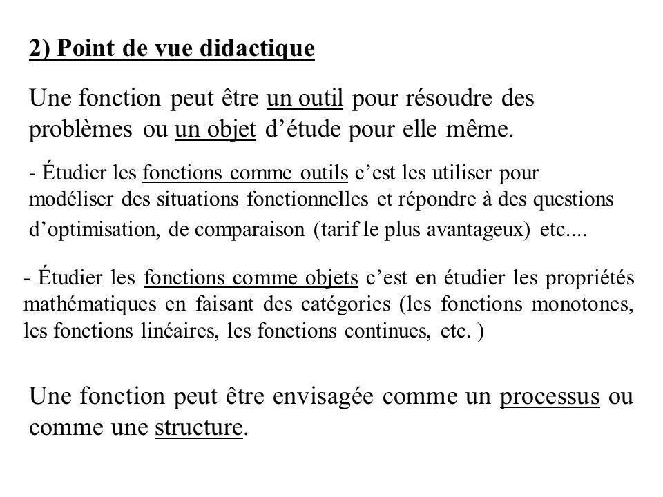 2) Point de vue didactique - Étudier les fonctions comme outils cest les utiliser pour modéliser des situations fonctionnelles et répondre à des quest