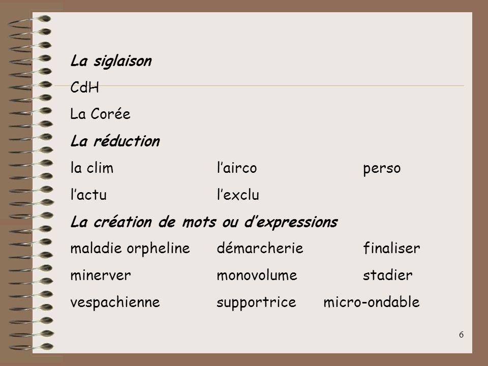 5 par lajout dun préfixe : -le préfixe cyber- : cyberactualité, cyberfaune, cybercafé, cyberculture, cybermonde, cyberespace, cyberdépendance, cybervo