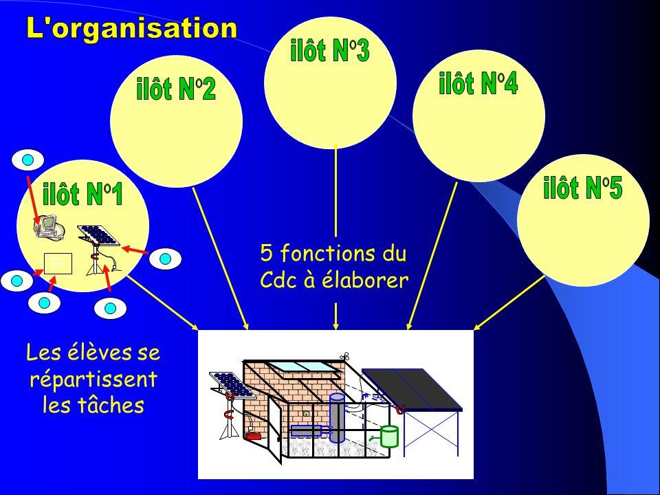 Équipe îlot N° 1 Pour son fonctionnement, la serre a besoin d énergie électrique.