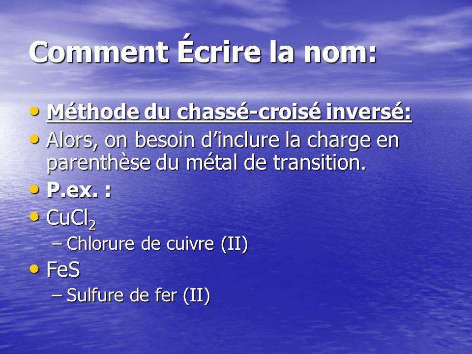 Comment Écrire la nom: Méthode du chassé-croisé inversé: Méthode du chassé-croisé inversé: Alors, on besoin dinclure la charge en parenthèse du métal de transition.