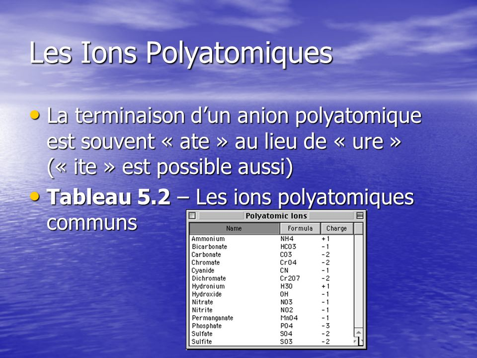 Les Ions Polyatomiques La terminaison dun anion polyatomique est souvent « ate » au lieu de « ure » (« ite » est possible aussi) La terminaison dun anion polyatomique est souvent « ate » au lieu de « ure » (« ite » est possible aussi) Tableau 5.2 – Les ions polyatomiques communs Tableau 5.2 – Les ions polyatomiques communs