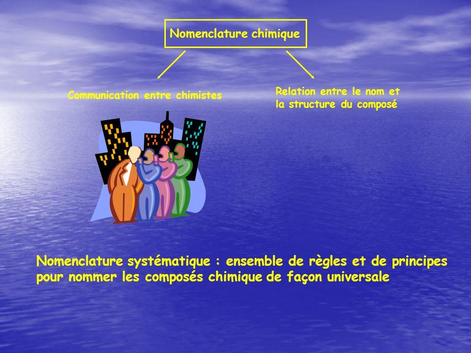 Nomenclature chimique Communication entre chimistes Relation entre le nom et la structure du composé Nomenclature systématique : ensemble de règles et de principes pour nommer les composés chimique de façon universale