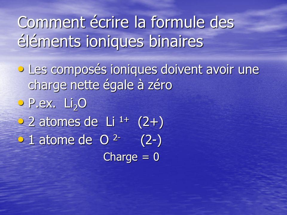 Comment écrire la formule des éléments ioniques binaires Les composés ioniques doivent avoir une charge nette égale à zéro Les composés ioniques doivent avoir une charge nette égale à zéro P.ex.
