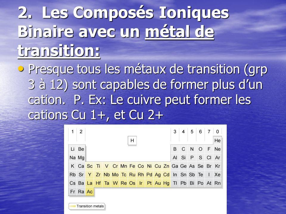 2. Les Composés Ioniques Binaire avec un métal de transition: Presque tous les métaux de transition (grp 3 à 12) sont capables de former plus dun cati