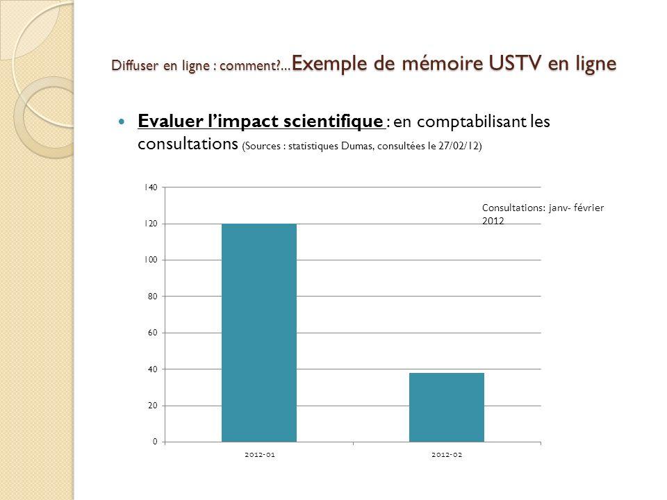 Diffuser en ligne : comment?... Exemple de mémoire USTV en ligne Evaluer limpact scientifique : en comptabilisant les consultations (Sources : statist