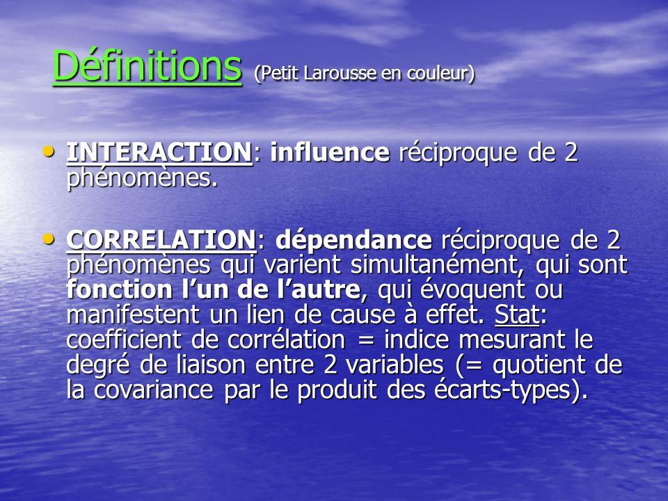 Définitions (Petit Larousse en couleur) INTERACTION: influence réciproque de 2 phénomènes. INTERACTION: influence réciproque de 2 phénomènes. CORRELAT