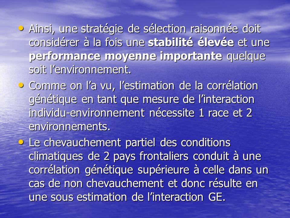 Ainsi, une stratégie de sélection raisonnée doit considérer à la fois une stabilité élevée et une performance moyenne importante quelque soit lenviron