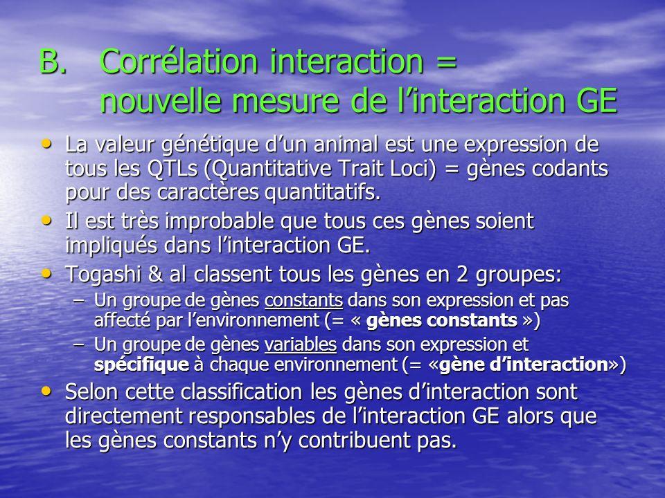 B.Corrélation interaction = nouvelle mesure de linteraction GE La valeur génétique dun animal est une expression de tous les QTLs (Quantitative Trait